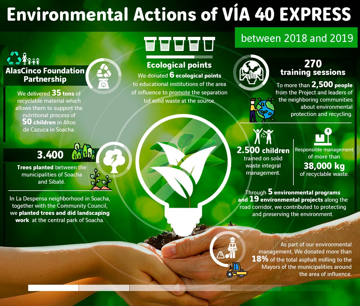Huella ambiental via 40 express