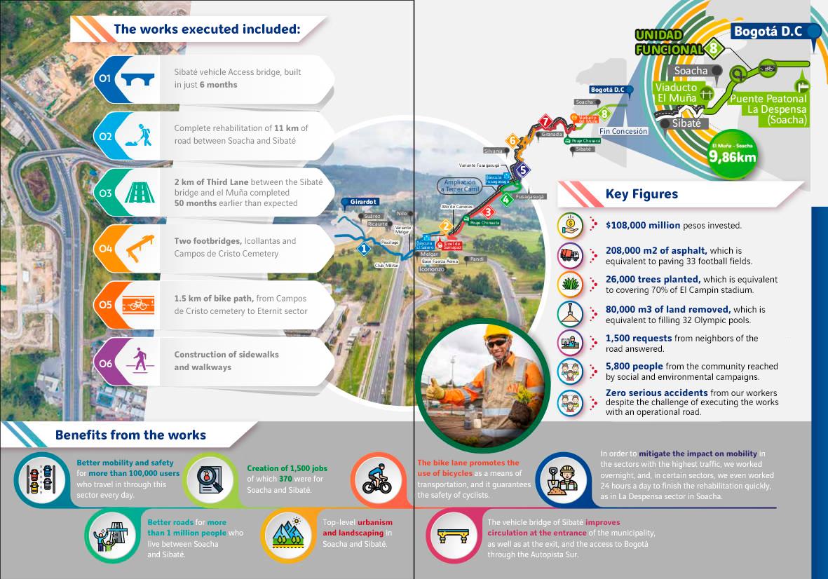 infografia obrasUF8 vr2 baja 2